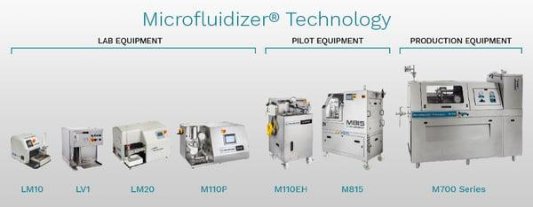 MicrofluidizerTech